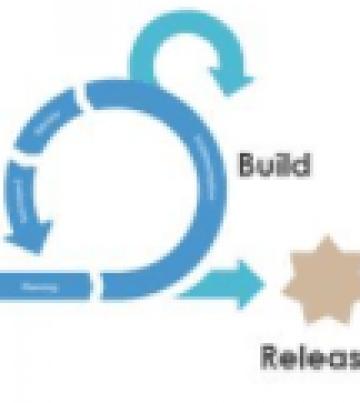 Business Central Cloud Development process